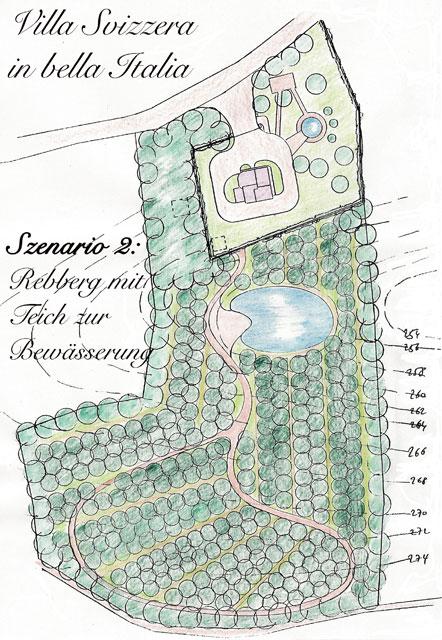 N-Szenario2-f.Web